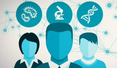 Graphic depicting three people with images of bacteria, a microscope and DNA above their heads.